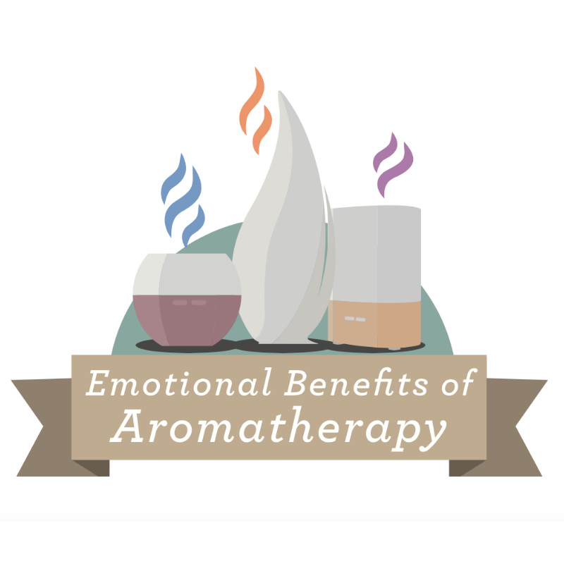 Aromatherapy for Emotional Benefits