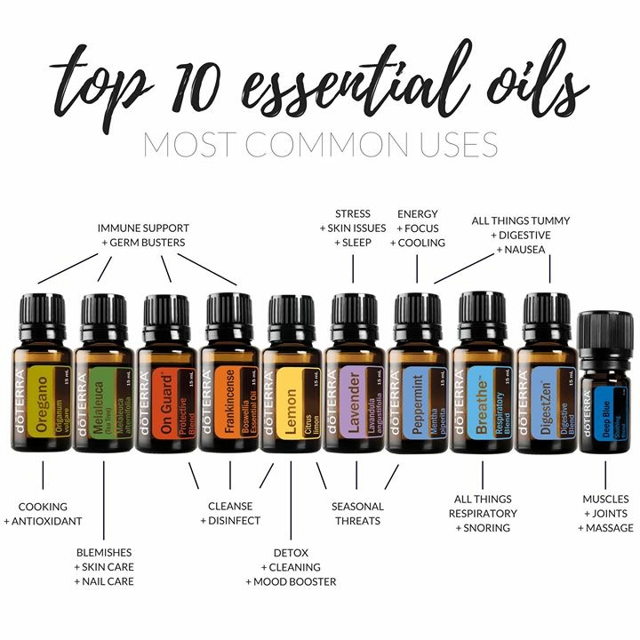 doTERRA Top 10 Essential Oils
